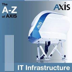 The A to Z of AXIS : I for IT infrastructure